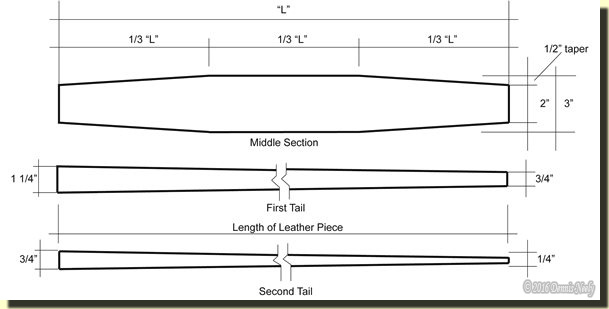 A simple plan for a leather portage collar.